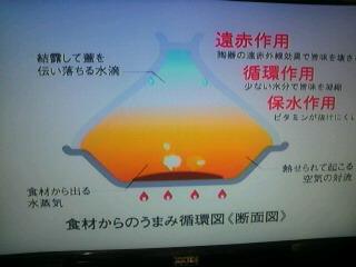 ☆幸せ☆セルフプロデュース-2009112221530000.jpg