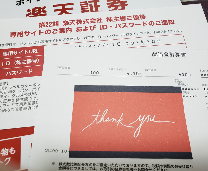 楽天株式会社の2019年配当