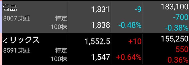 高島とオリックスの株式購入
